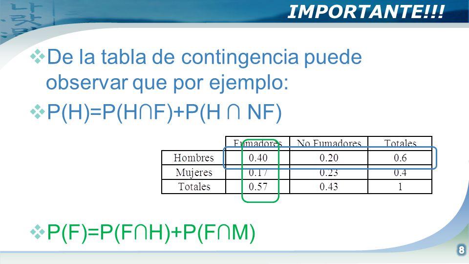 De la tabla de contingencia puede observar que por ejemplo: