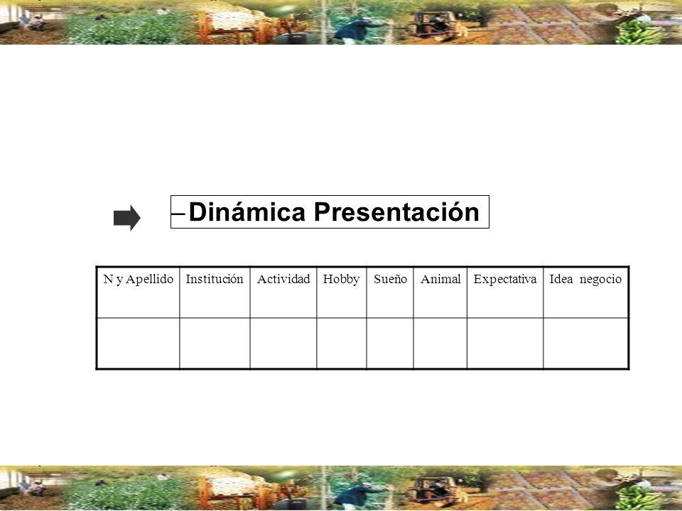 Dinámica Presentación
