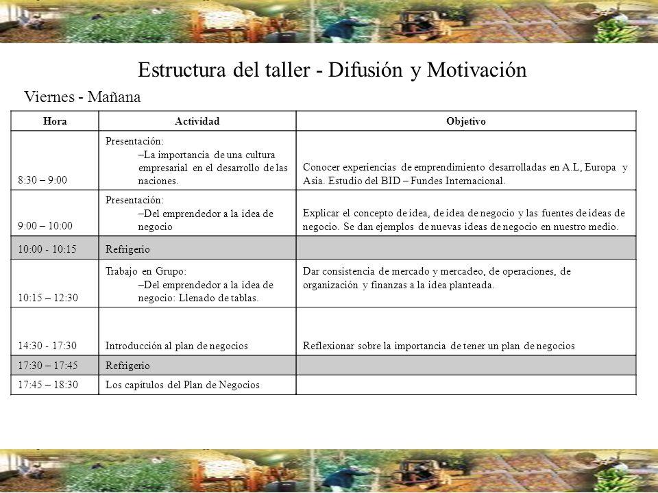 Estructura del taller - Difusión y Motivación