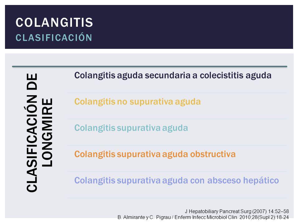 CLASIFICACIÓN DE LONGMIRE
