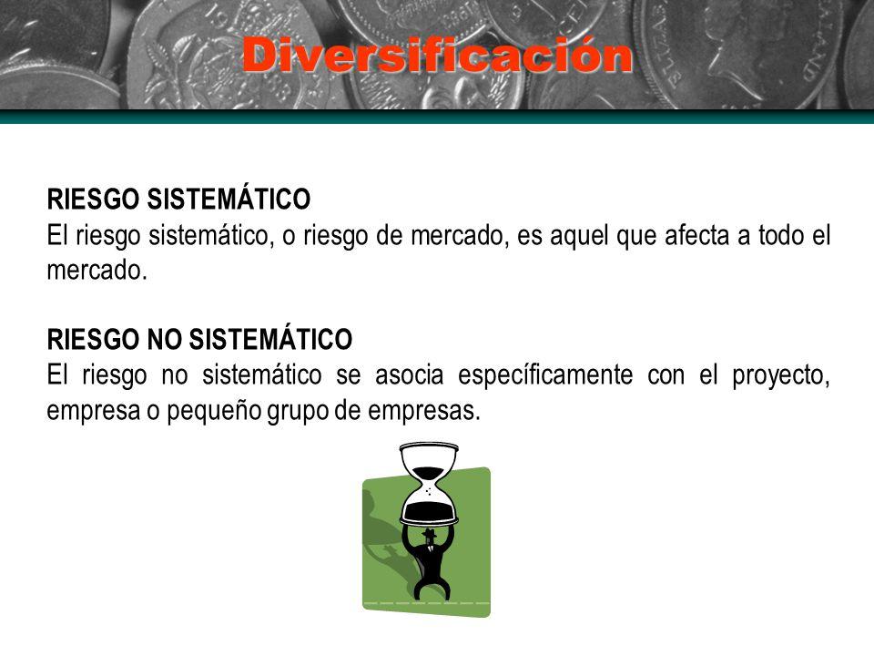 Diversificación RIESGO SISTEMÁTICO