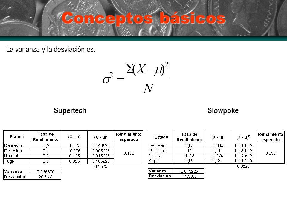 Conceptos básicos La varianza y la desviación es: Supertech Slowpoke
