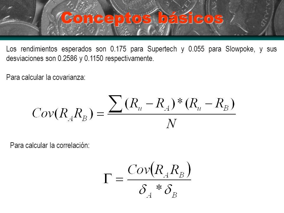 Conceptos básicos Los rendimientos esperados son 0.175 para Supertech y 0.055 para Slowpoke, y sus desviaciones son 0.2586 y 0.1150 respectivamente.