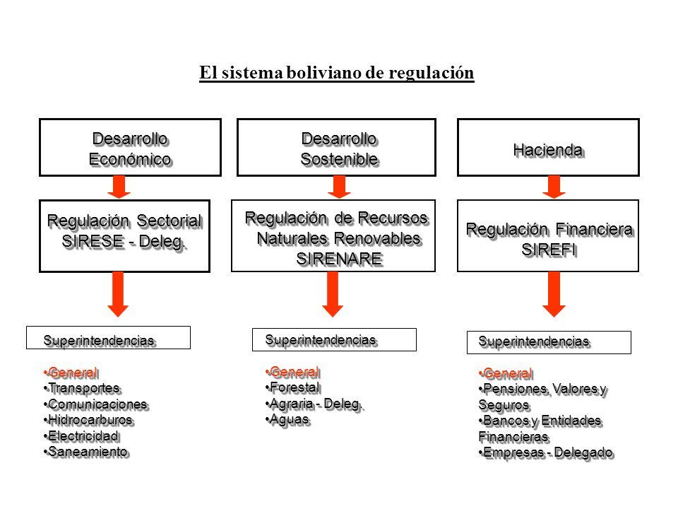 El sistema boliviano de regulación