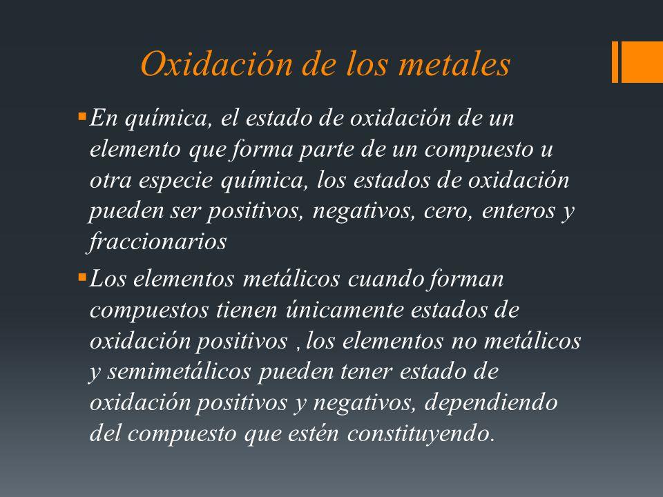 Oxidación de los metales