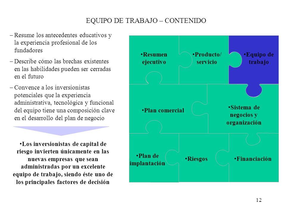 EQUIPO DE TRABAJO – CONTENIDO