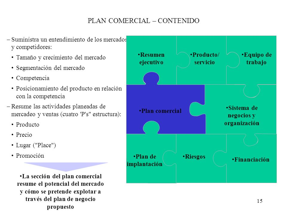 PLAN COMERCIAL – CONTENIDO