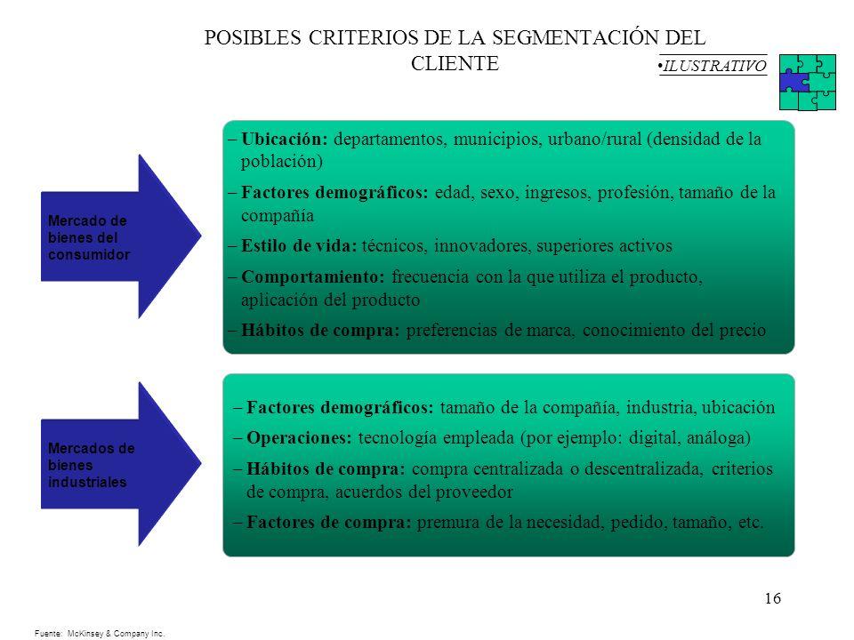 POSIBLES CRITERIOS DE LA SEGMENTACIÓN DEL CLIENTE