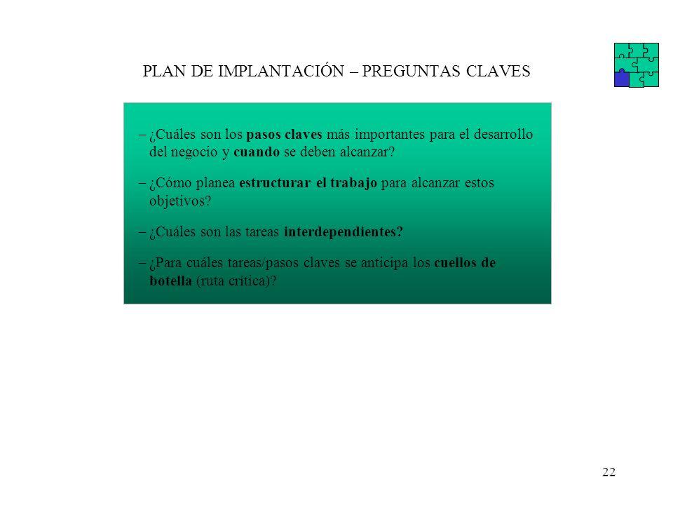 PLAN DE IMPLANTACIÓN – PREGUNTAS CLAVES