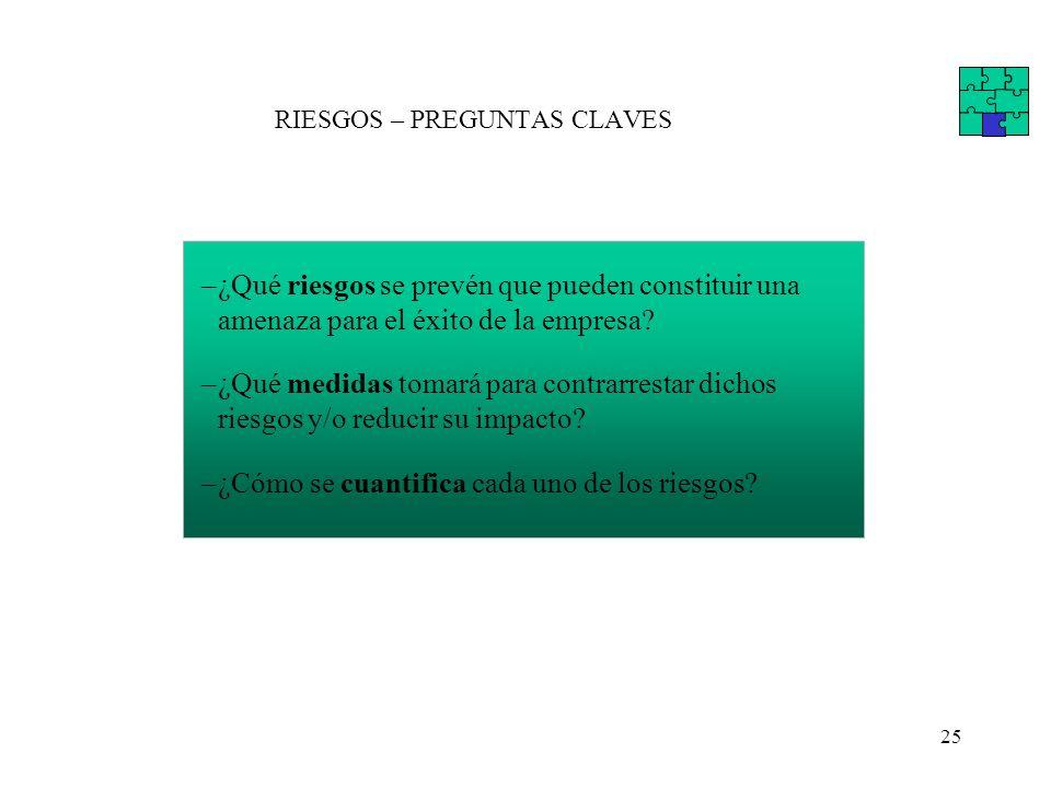 RIESGOS – PREGUNTAS CLAVES