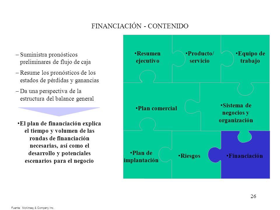 FINANCIACIÓN - CONTENIDO