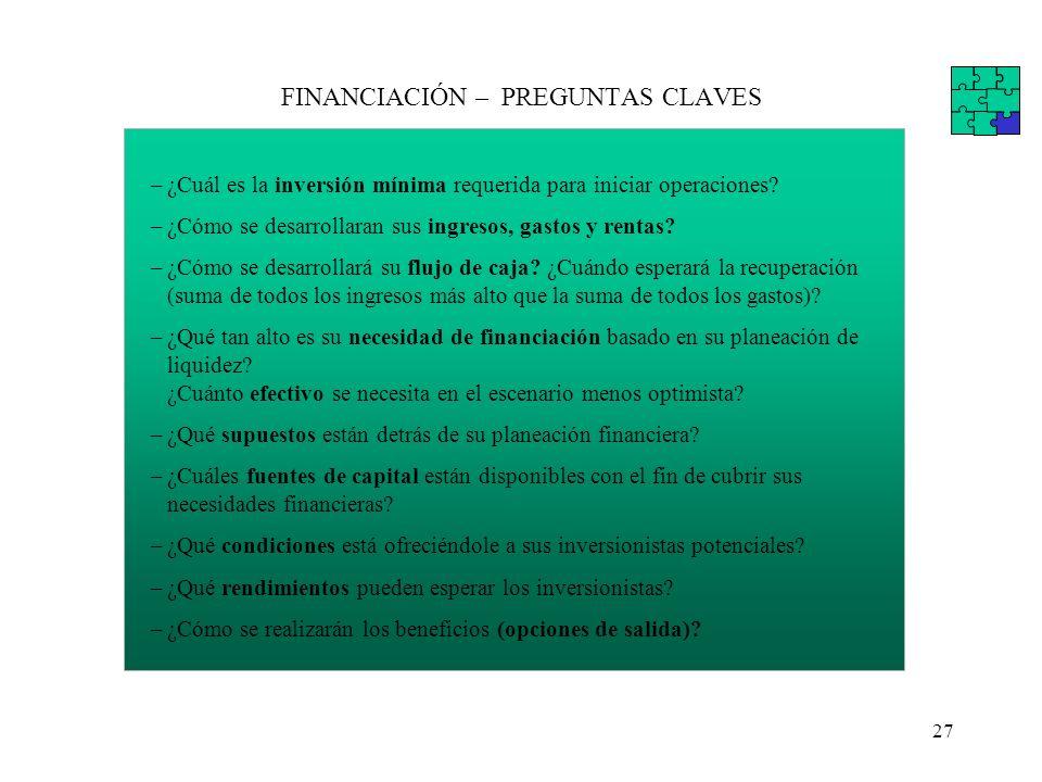 FINANCIACIÓN – PREGUNTAS CLAVES