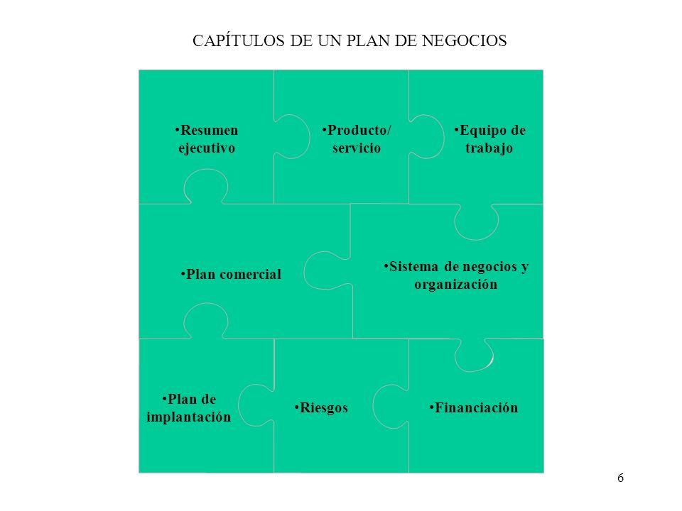 CAPÍTULOS DE UN PLAN DE NEGOCIOS
