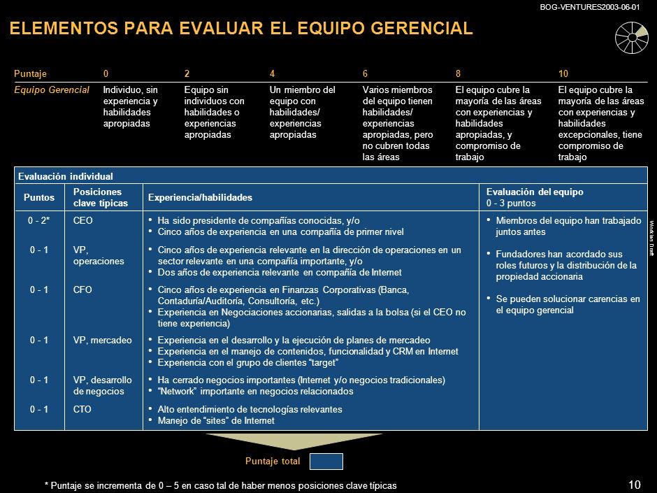 ELEMENTOS PARA EVALUAR EL EQUIPO GERENCIAL