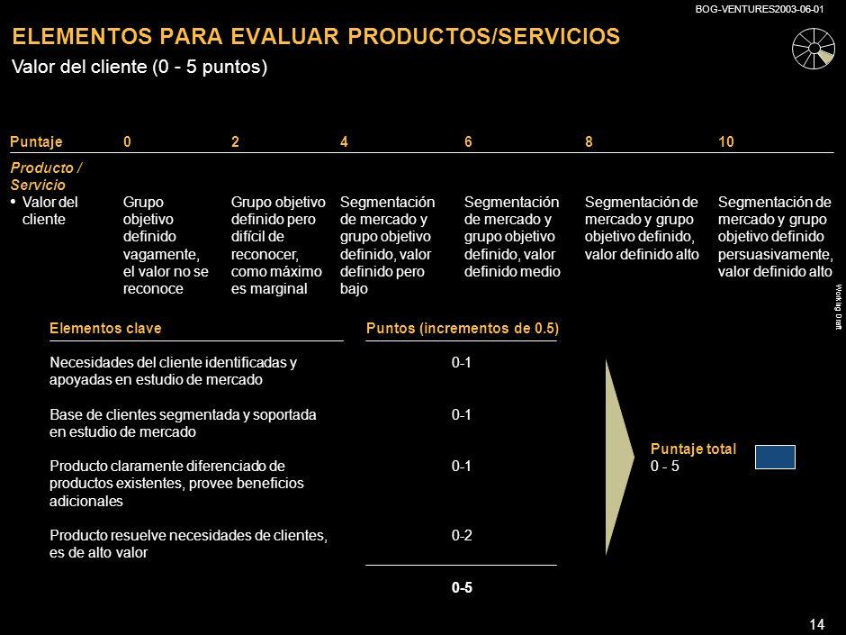 ELEMENTOS PARA EVALUAR PRODUCTOS/SERVICIOS