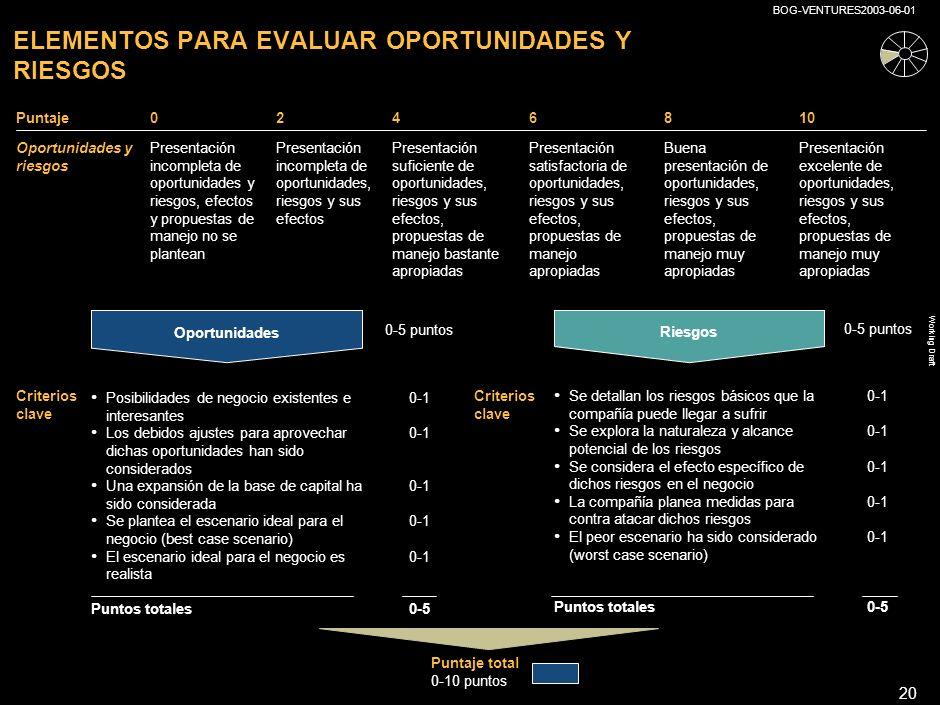 ELEMENTOS PARA EVALUAR OPORTUNIDADES Y RIESGOS