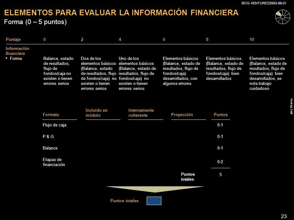 ELEMENTOS PARA EVALUAR LA INFORMACIÓN FINANCIERA