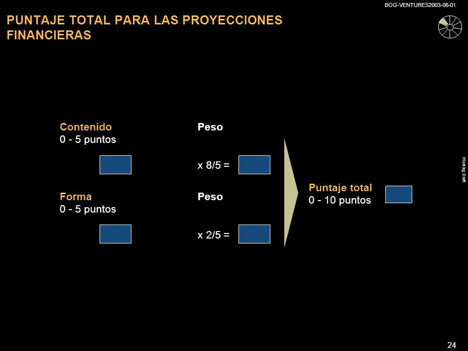 PUNTAJE TOTAL PARA LAS PROYECCIONES FINANCIERAS