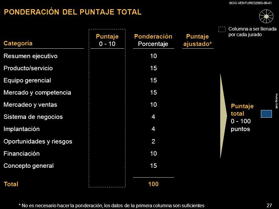 PONDERACIÓN DEL PUNTAJE TOTAL