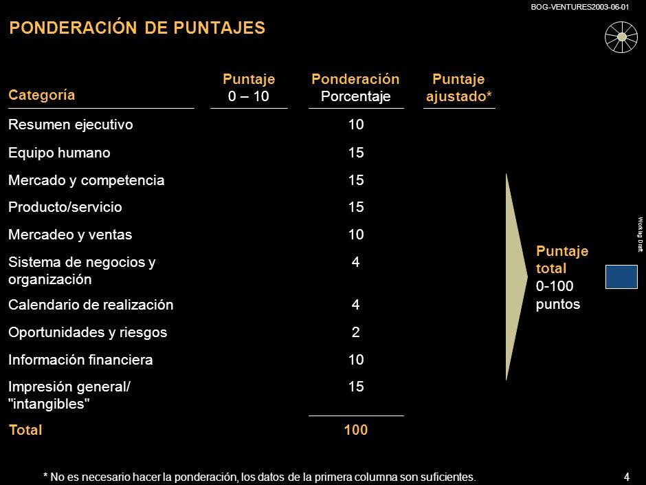 PONDERACIÓN DE PUNTAJES