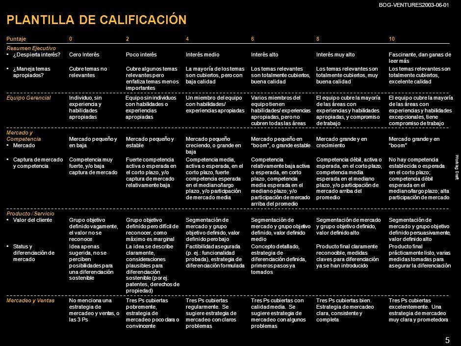 PLANTILLA DE CALIFICACIÓN