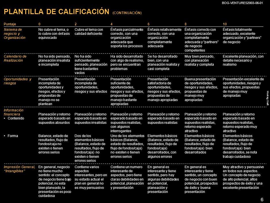 PLANTILLA DE CALIFICACIÓN (CONTINUACIÓN)