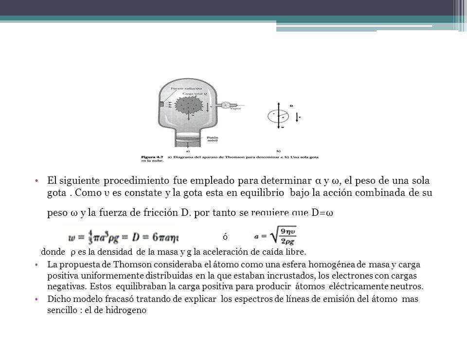 El siguiente procedimiento fue empleado para determinar α y ω, el peso de una sola gota . Como υ es constate y la gota esta en equilibrio bajo la acción combinada de su peso ω y la fuerza de fricción D. por tanto se requiere que D=ω