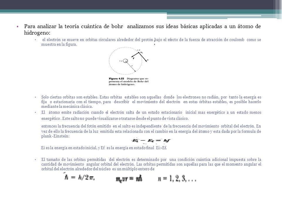 Para analizar la teoría cuántica de bohr analizamos sus ideas básicas aplicadas a un átomo de hidrogeno: