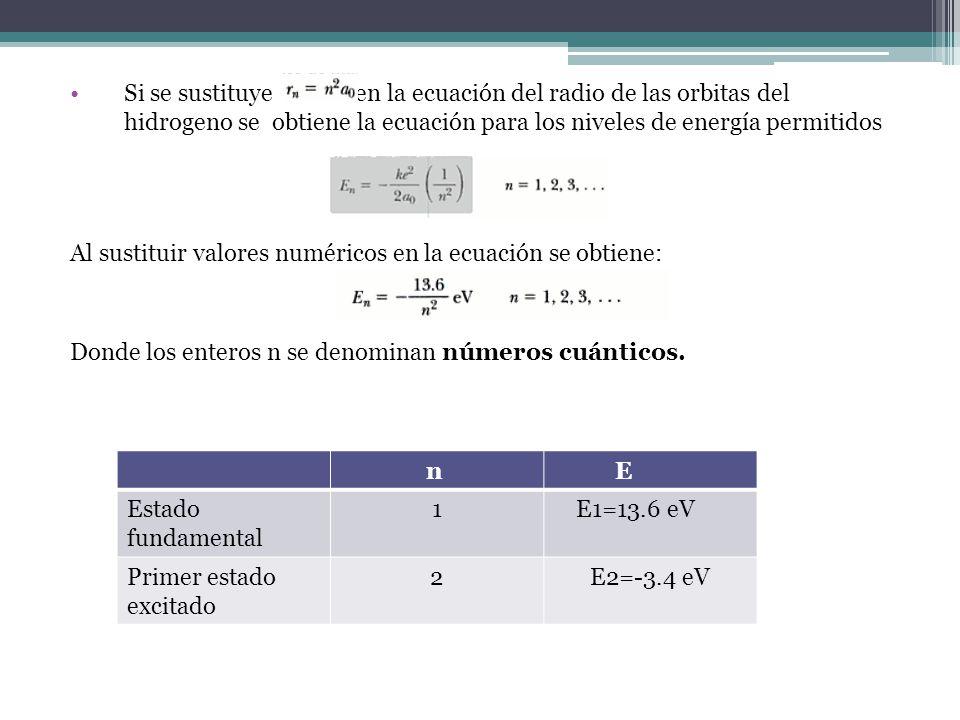 Si se sustituye en la ecuación del radio de las orbitas del hidrogeno se obtiene la ecuación para los niveles de energía permitidos