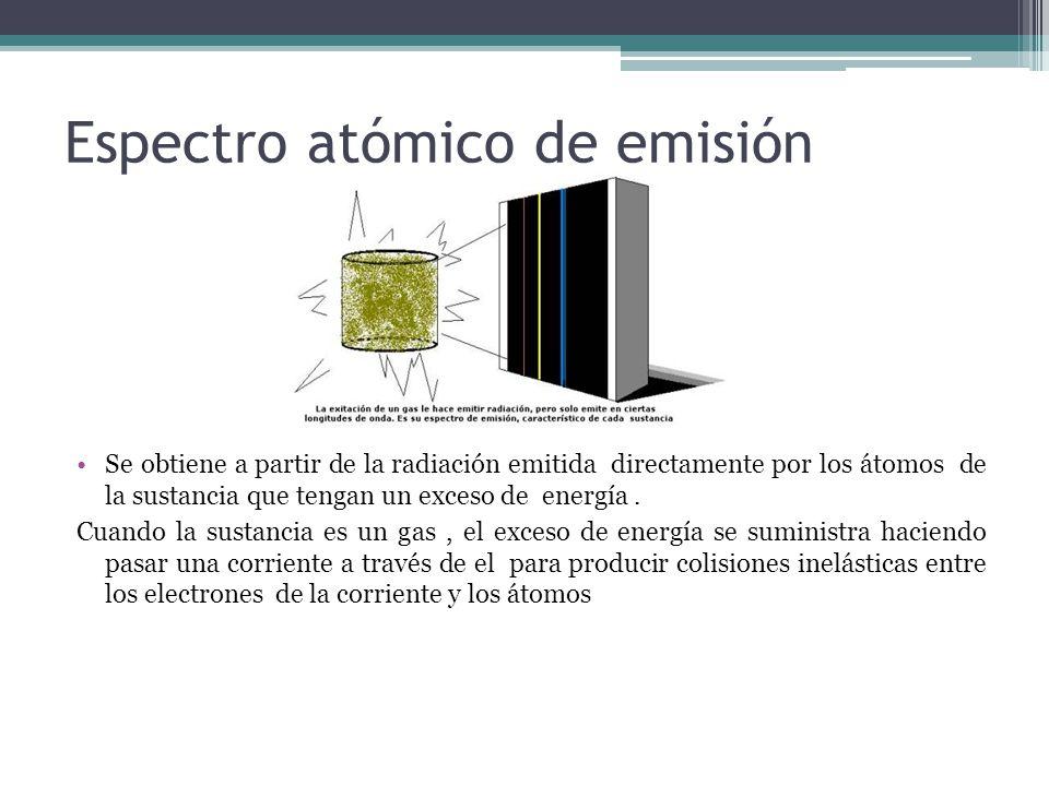 Espectro atómico de emisión