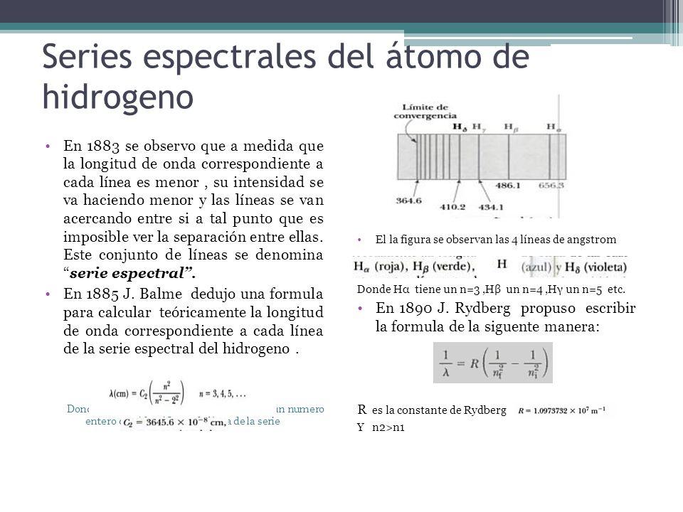 Series espectrales del átomo de hidrogeno