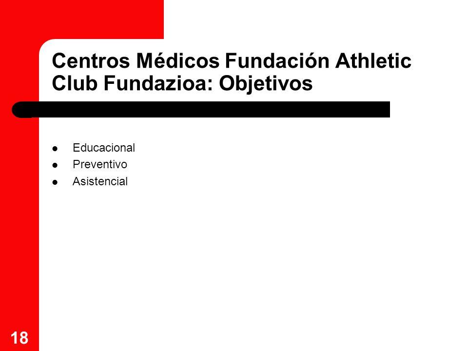 Centros Médicos Fundación Athletic Club Fundazioa: Objetivos
