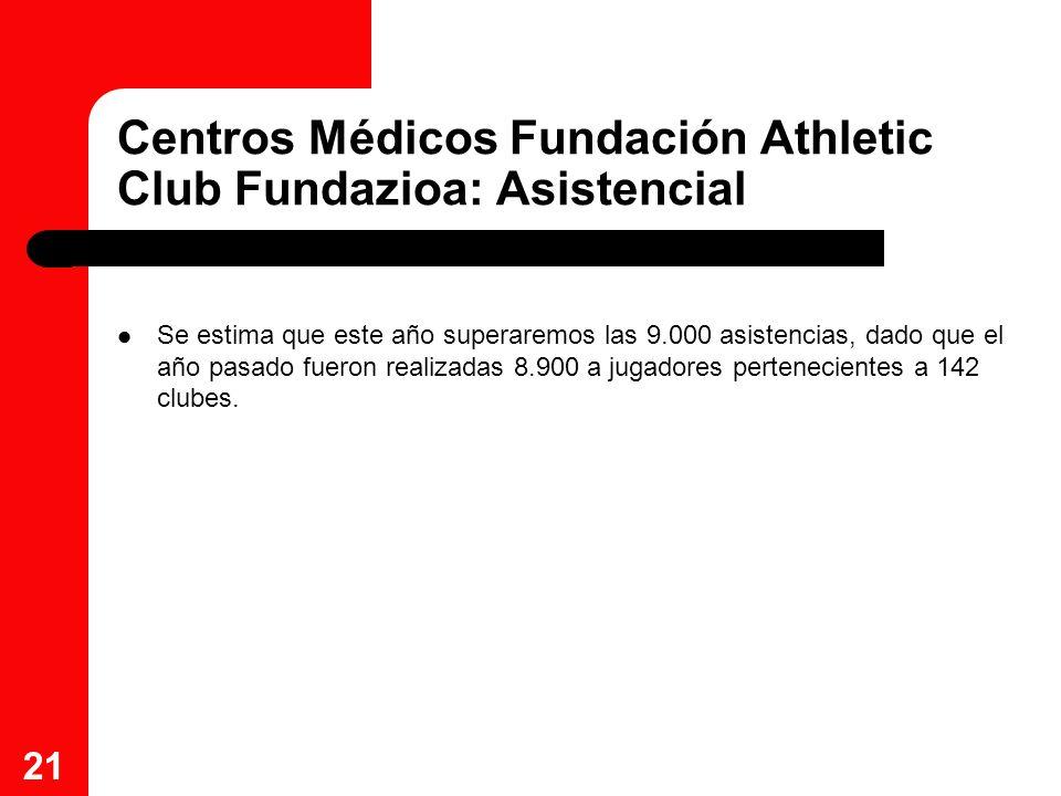 Centros Médicos Fundación Athletic Club Fundazioa: Asistencial