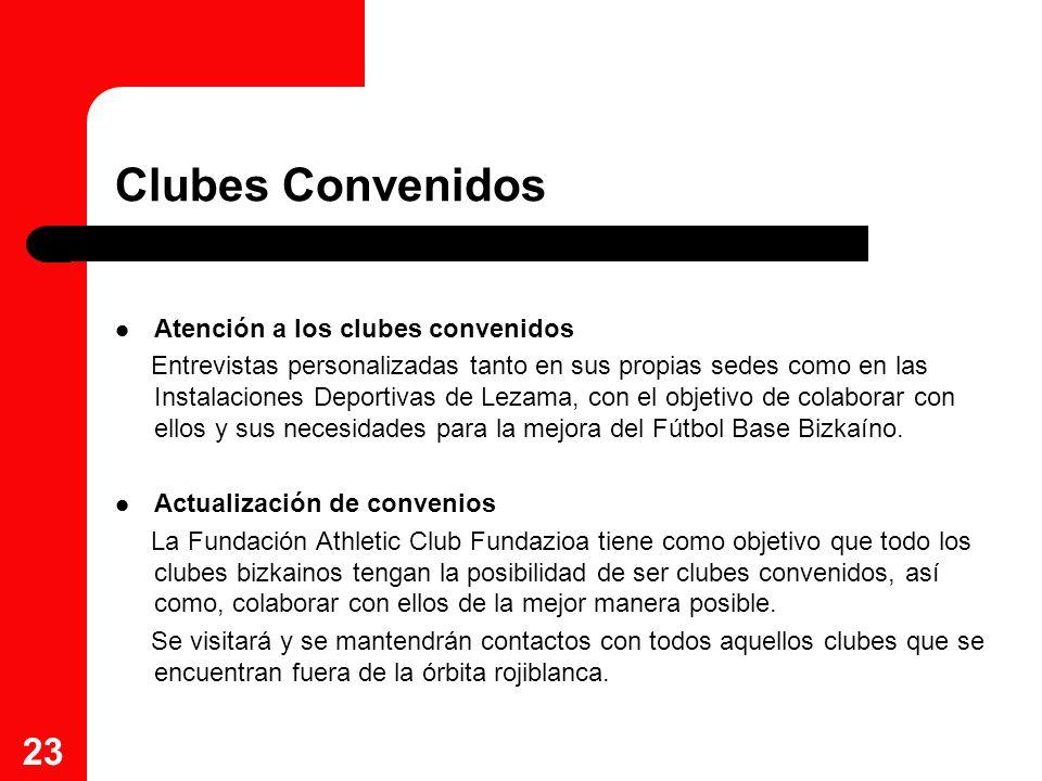 Clubes Convenidos Atención a los clubes convenidos