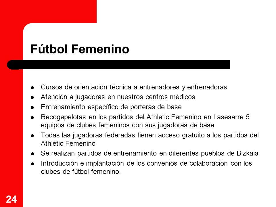 Fútbol Femenino Cursos de orientación técnica a entrenadores y entrenadoras. Atención a jugadoras en nuestros centros médicos.