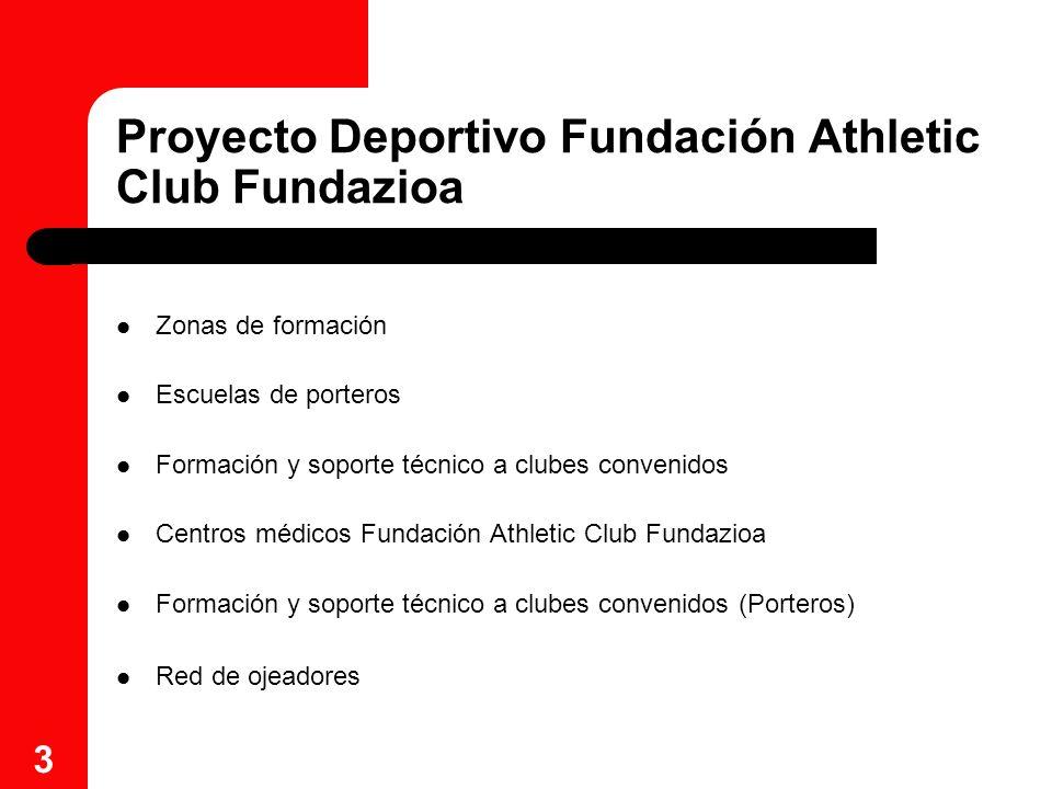 Proyecto Deportivo Fundación Athletic Club Fundazioa