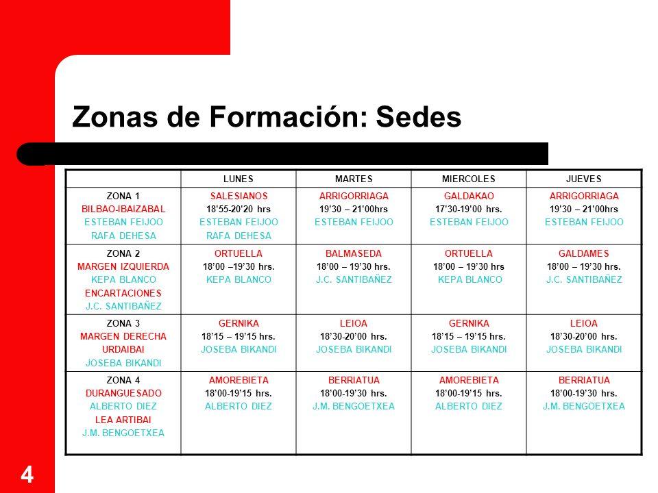 Zonas de Formación: Sedes