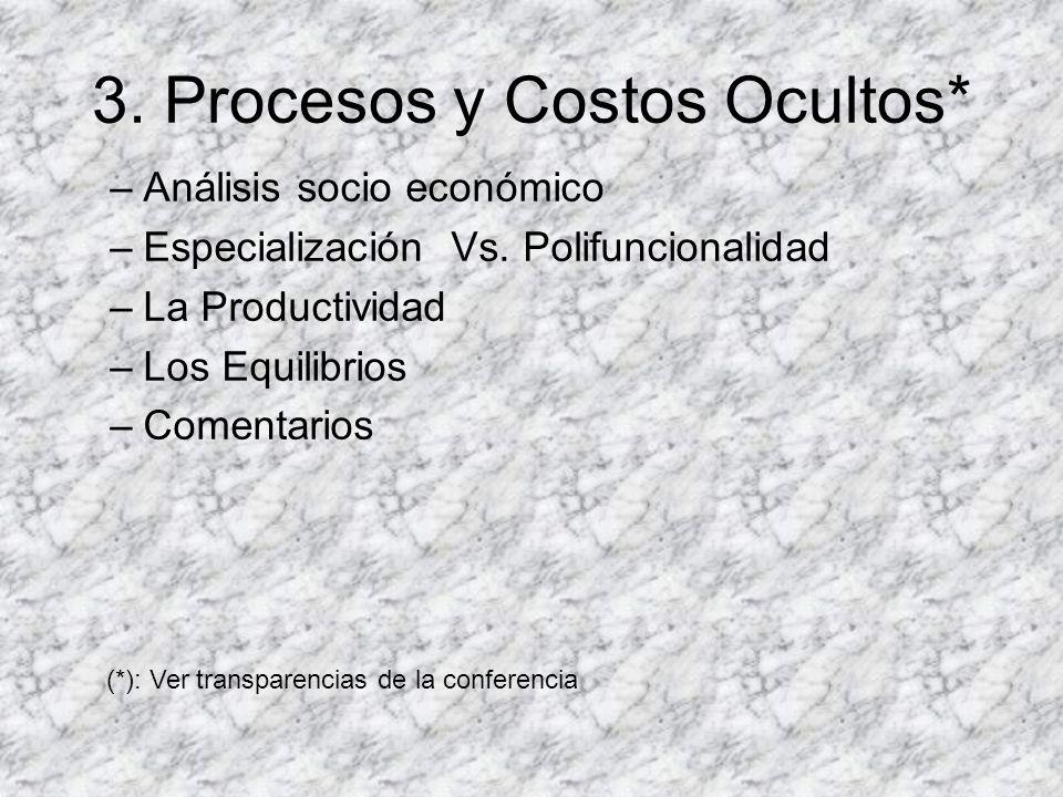 3. Procesos y Costos Ocultos*