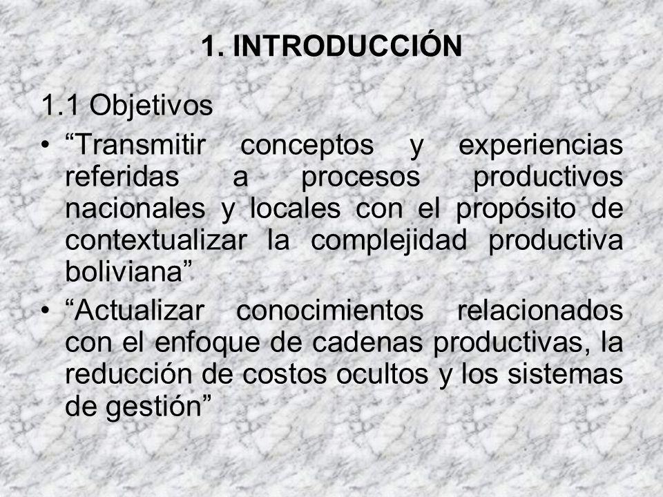 1. INTRODUCCIÓN 1.1 Objetivos.