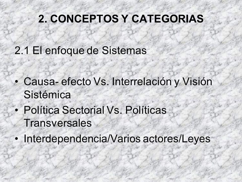 2. CONCEPTOS Y CATEGORIAS