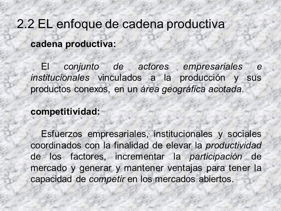 2.2 EL enfoque de cadena productiva