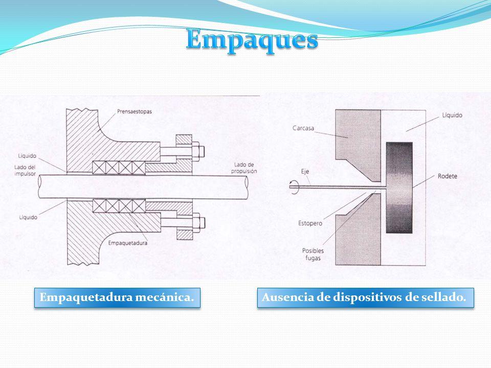 Empaques Empaquetadura mecánica. Ausencia de dispositivos de sellado.