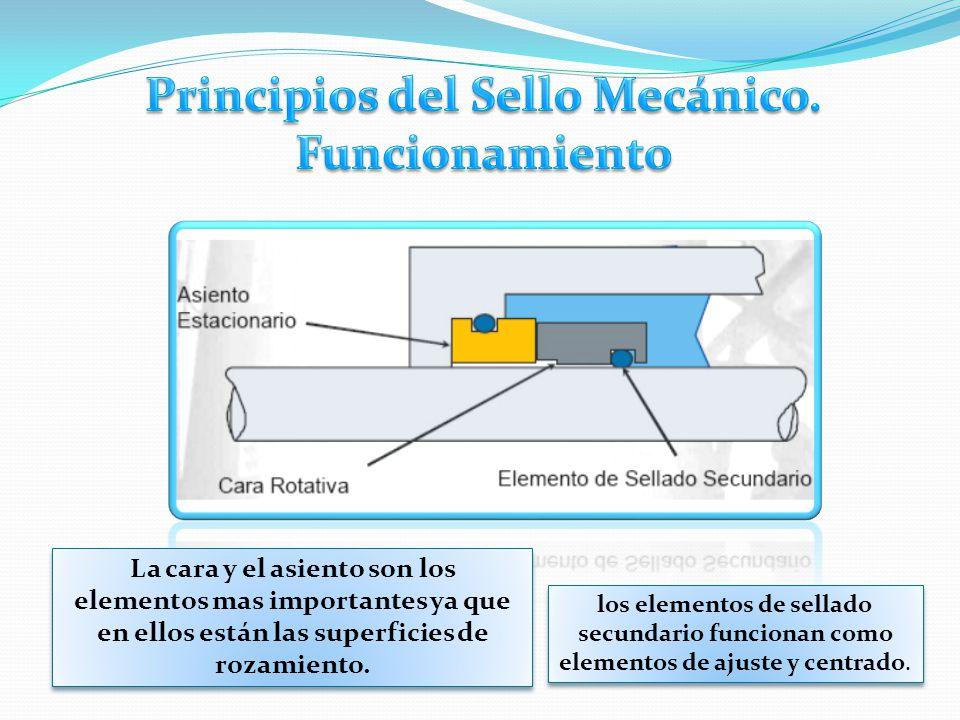 Principios del Sello Mecánico. los elementos de sellado