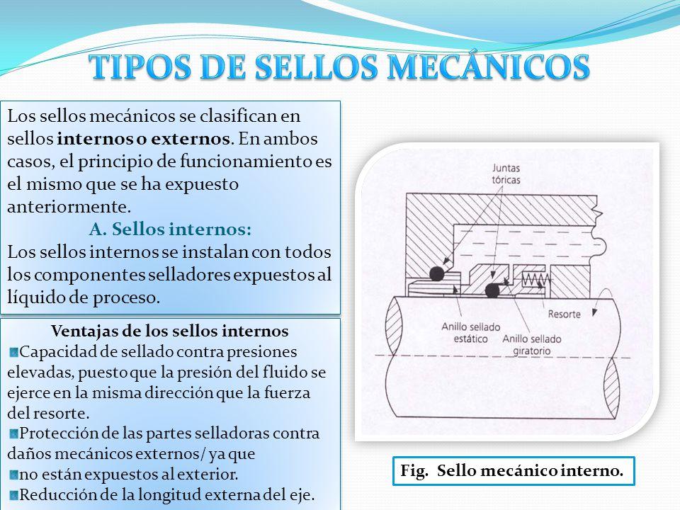 TIPOS DE SELLOS MECÁNICOS Ventajas de los sellos internos