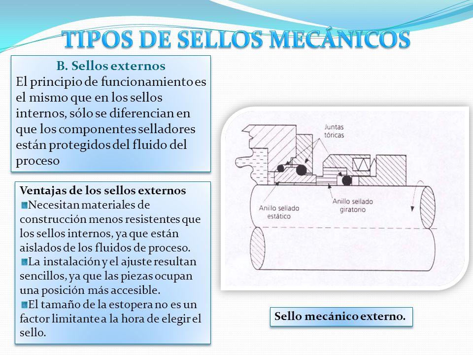 TIPOS DE SELLOS MECÁNICOS
