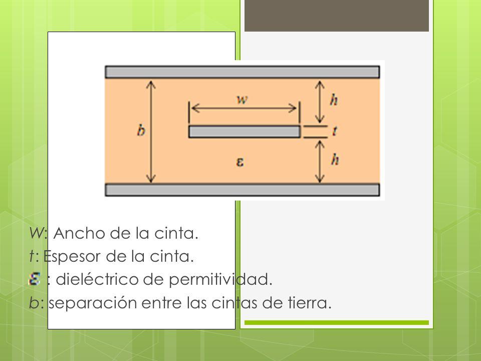W: Ancho de la cinta. t: Espesor de la cinta. : dieléctrico de permitividad.