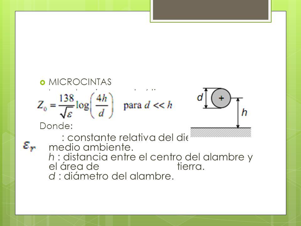 MICROCINTAS Impedancia característica: Donde:
