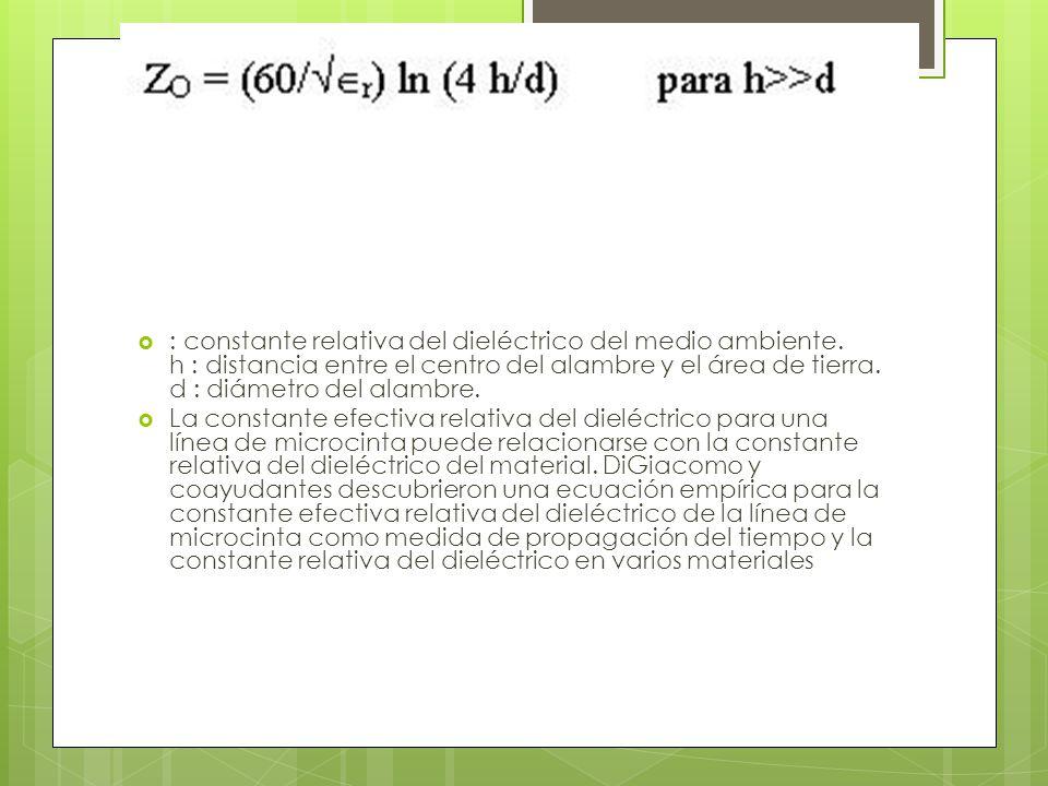 : constante relativa del dieléctrico del medio ambiente