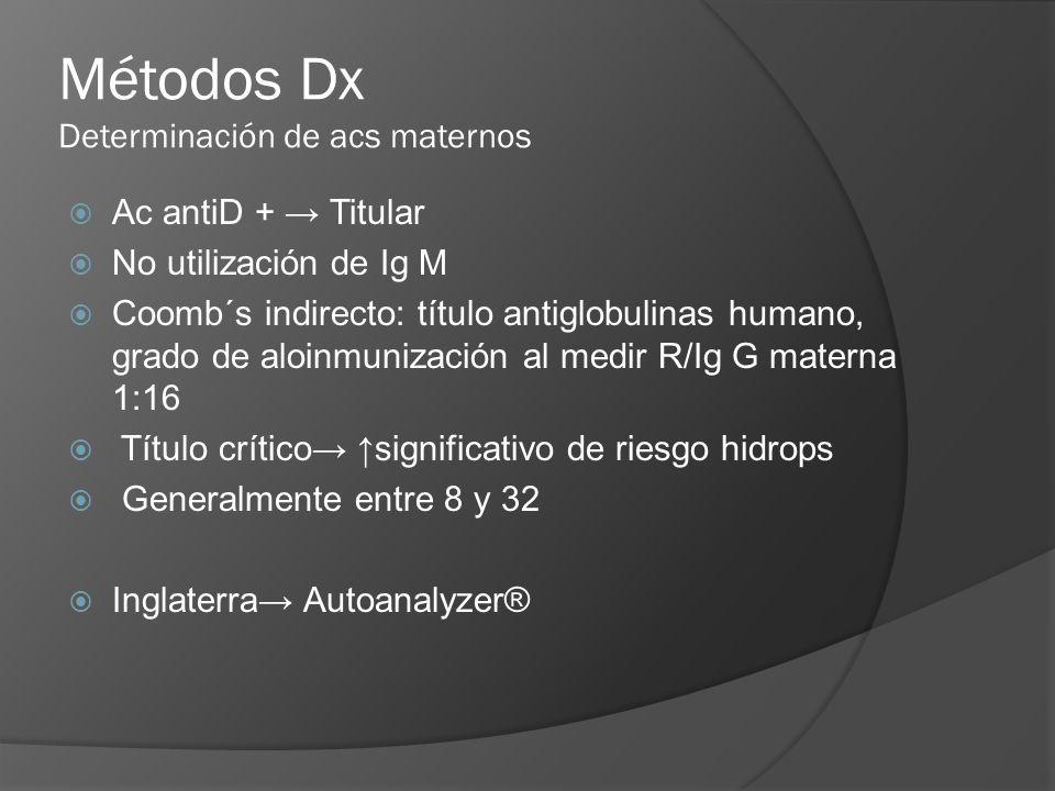 Métodos Dx Determinación de acs maternos