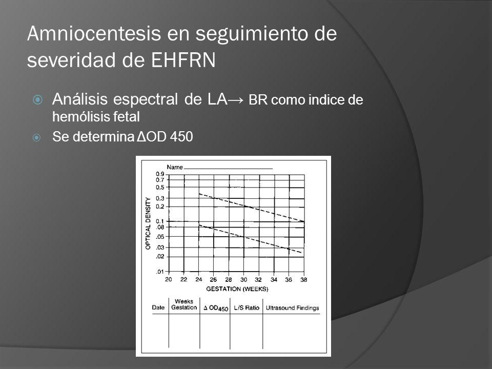 Amniocentesis en seguimiento de severidad de EHFRN